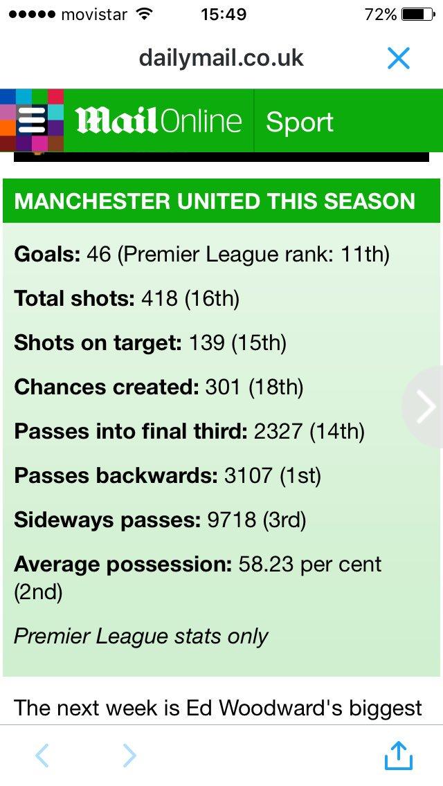 United_stats_15_16